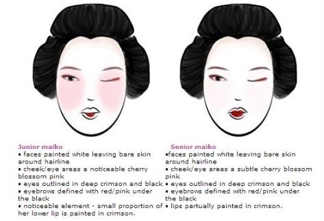 sumber foto dan artikel lengkap di http://www.immortalgeisha.com/faq_geisha.php#faq07